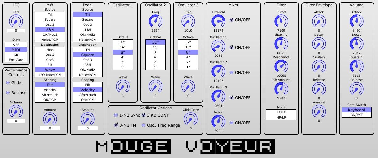 Mougue – Voyeur