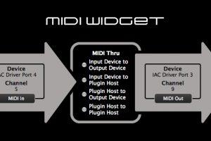 MIDI Widget 1.0 VST