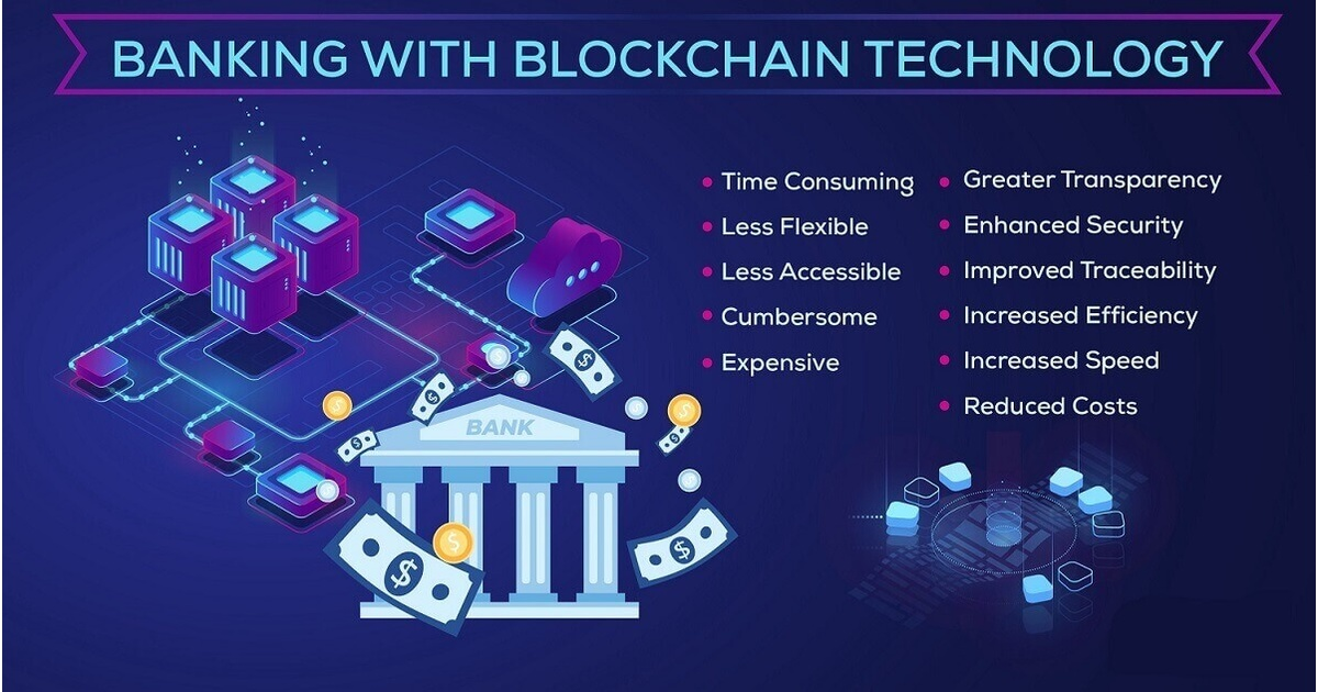 blockchain-technology-in-banking-sector